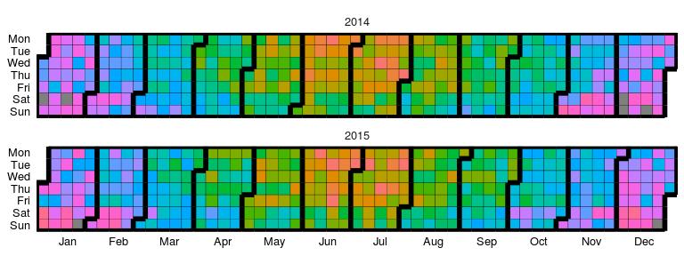 Calendar Heatmap 2