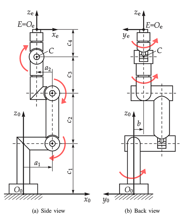 OPW Diagram