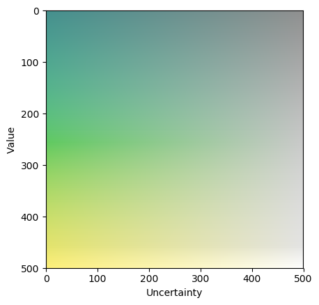 https://raw.githubusercontent.com/JohannesBuchner/uncertaincolors/master/demo_colorspace.png