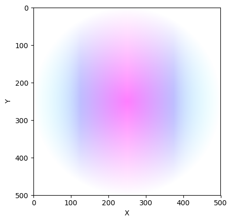 https://raw.githubusercontent.com/JohannesBuchner/uncertaincolors/master/demo_observation_cool.png