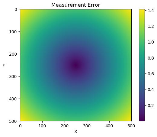 https://raw.githubusercontent.com/JohannesBuchner/uncertaincolors/master/demo_observation_error.png