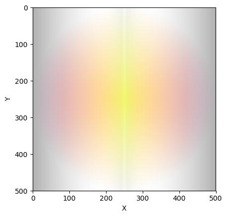 https://raw.githubusercontent.com/JohannesBuchner/uncertaincolors/master/demo_observation_plasma.png