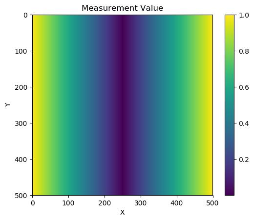 https://raw.githubusercontent.com/JohannesBuchner/uncertaincolors/master/demo_observation_value.png