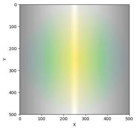 https://raw.githubusercontent.com/JohannesBuchner/uncertaincolors/master/demo_observation_viridis.png
