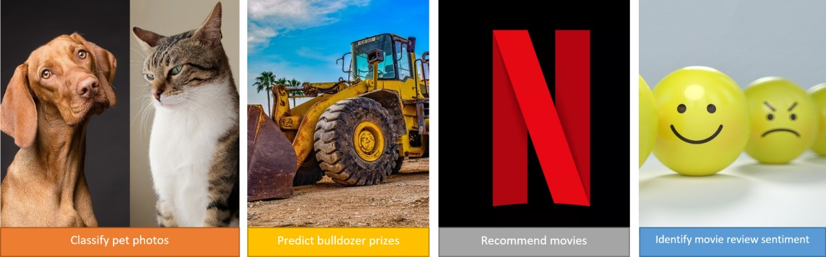 Classify pet breeds, Predict bulldozer prizes, Recommend movies, Identify moview review sentiment