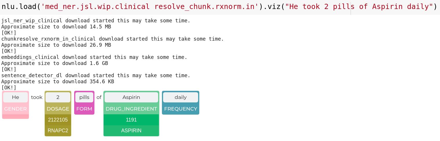 Chunk Resolution visualization