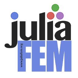 The JuliaFEM software library is a framework that allows for the distributed processing of large Finite Element Models across clusters of computers using simple programming models. It is designed to scale up from single servers to thousands of machines, e