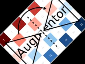 https://raw.githubusercontent.com/JuliaML/FileStorage/master/Augmentor/operations/CropNative.png