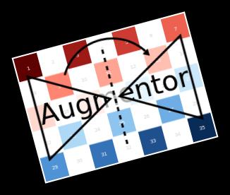 https://raw.githubusercontent.com/JuliaML/FileStorage/master/Augmentor/operations/Rotate.png