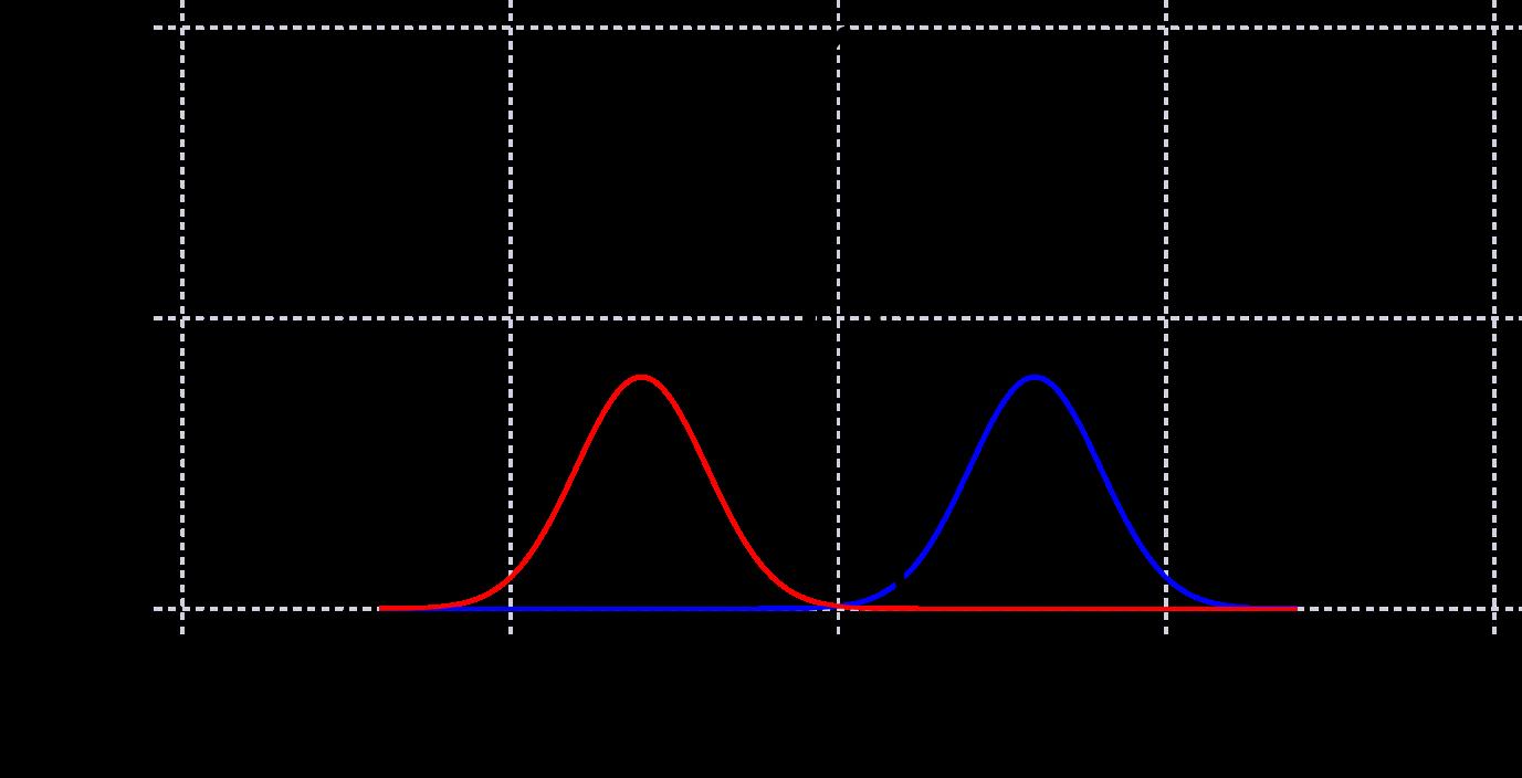 Multiplying Functions ( py) · Caesar jl