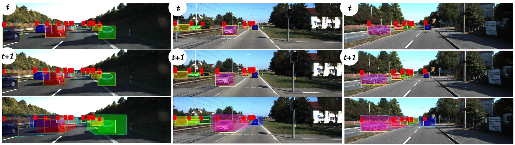 Papers With Code : Multi-Object Tracking