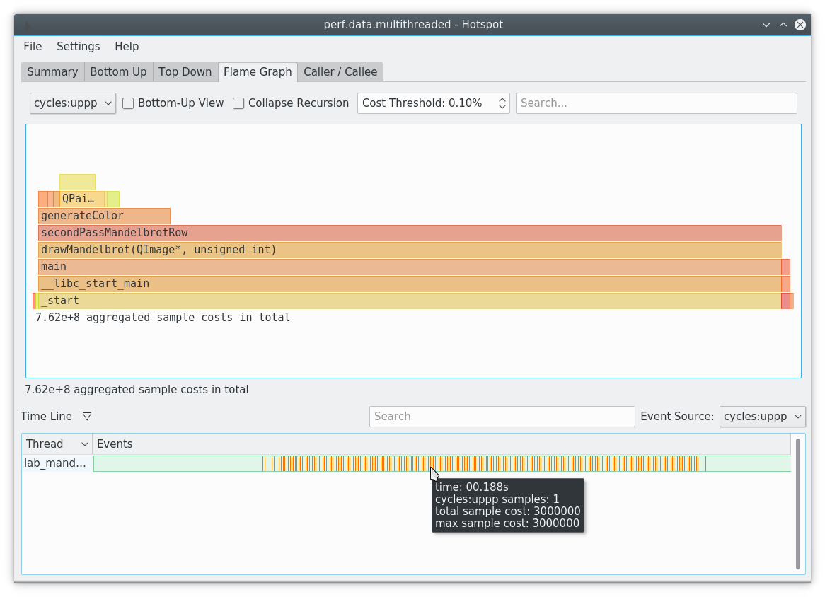 hotspot timeline filtering applied to FlameGraph