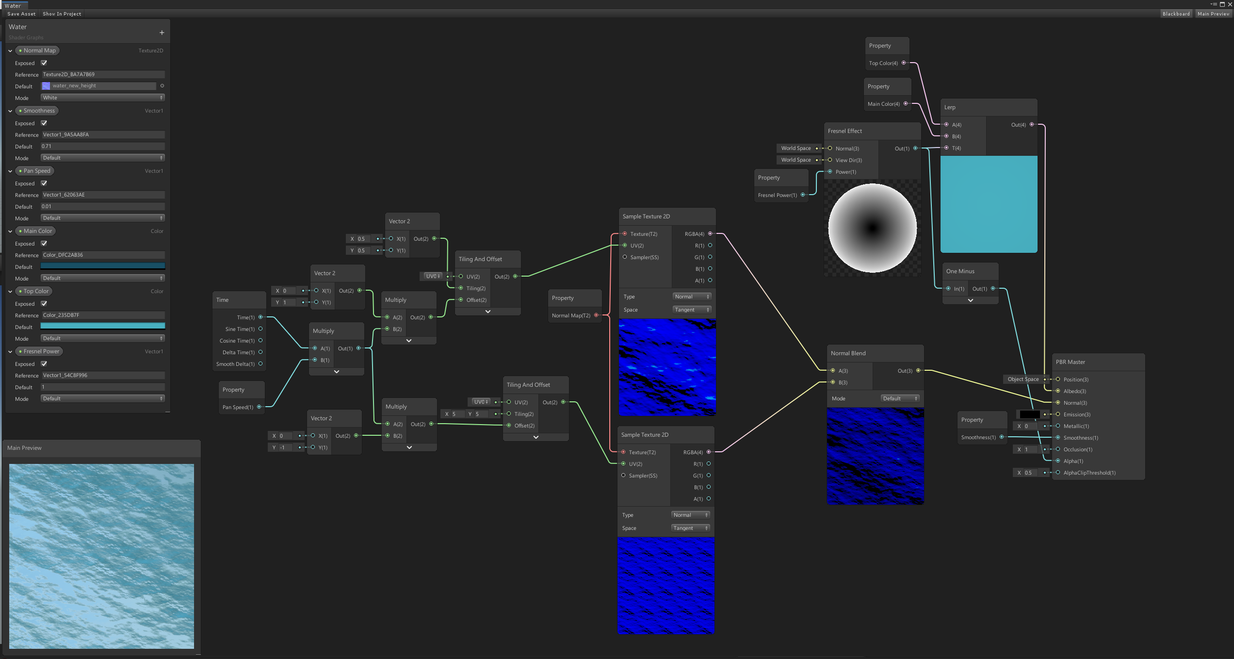 Shader Graph Examples - UnityList