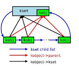 kobject_kset.jpg
