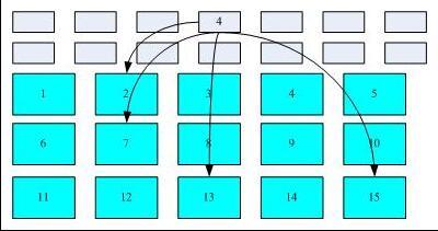 inode_block_overview.jpg