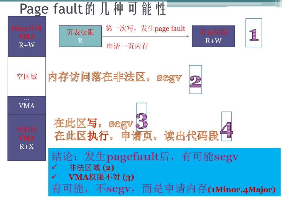 pagefault.jpg