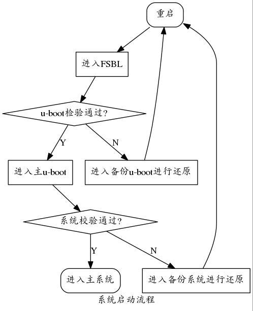 linux_boot.jpg