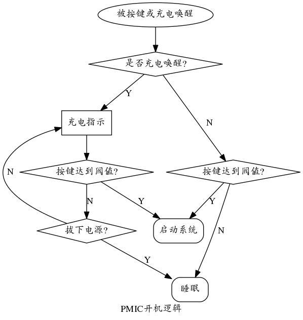 pmic_power_on.jpg
