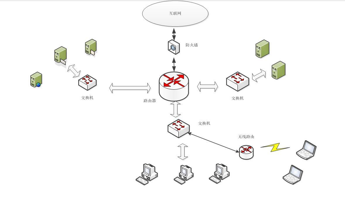 net_struct.jpg