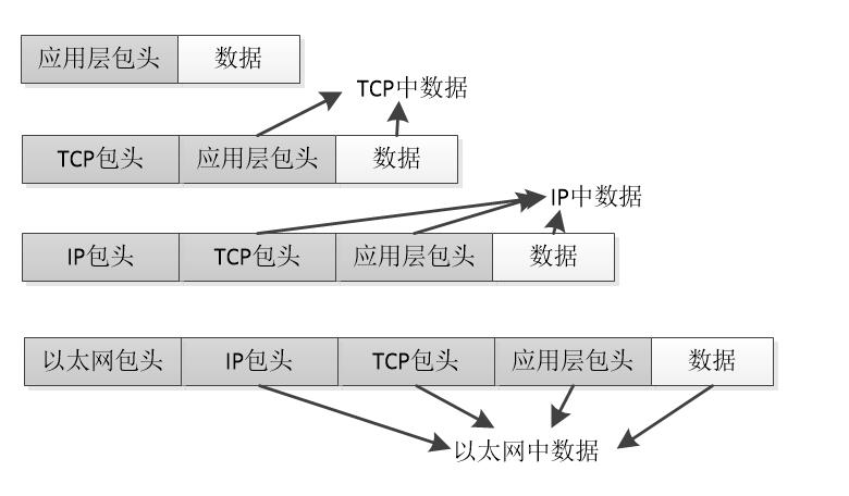 tcpip_head.jpg