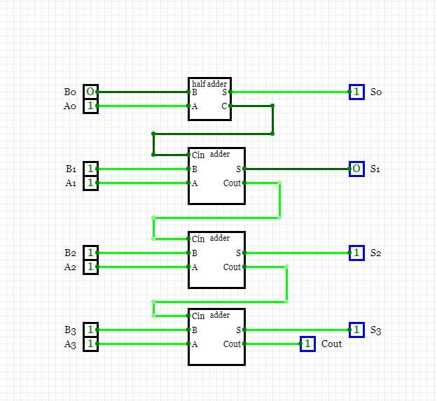 4bits_adder.jpg