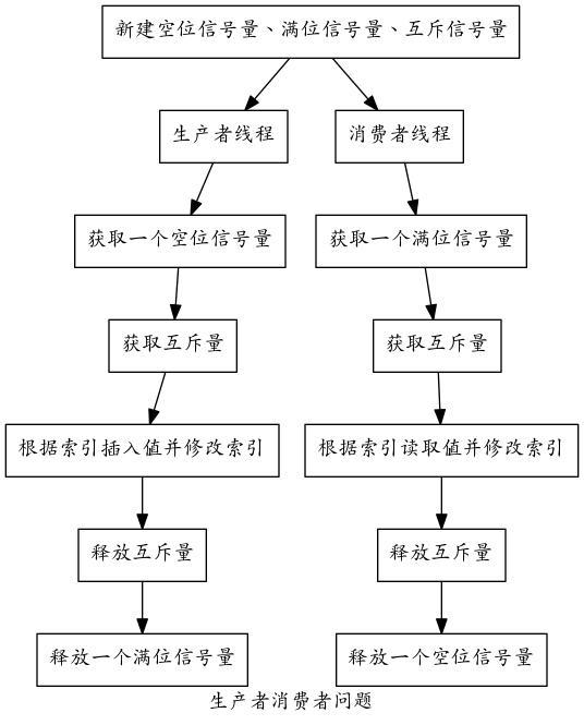 product_consumer.jpg