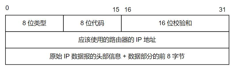 icmp_redir.jpg