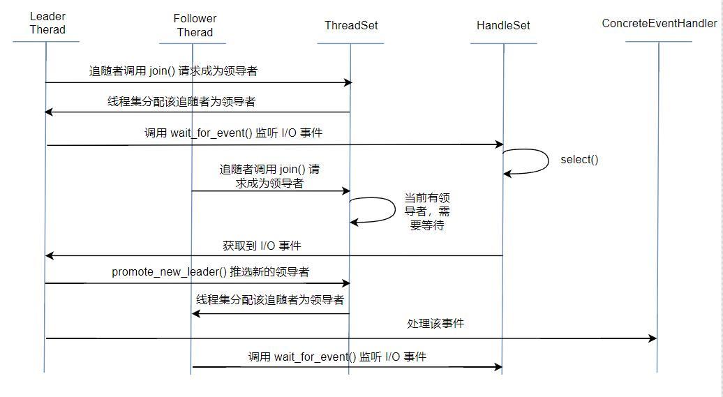 leader_follower_overview.jpg