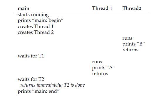 thread_create_2.jpg