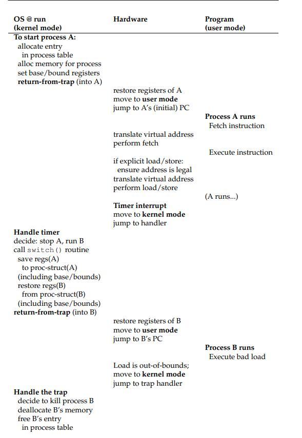 mem_translation_process2.jpg