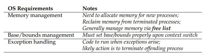 mem_translation_sw_requirement.jpg
