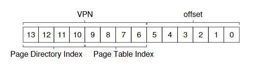 mempic/smalltb/ex_2_tlb_address.jpg