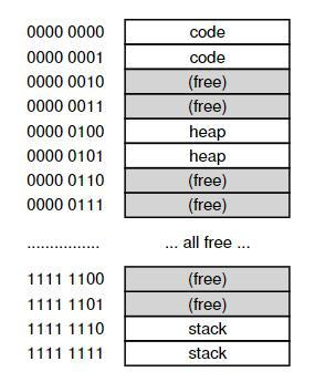 mempic/smalltb/ex_linear_tlb.jpg