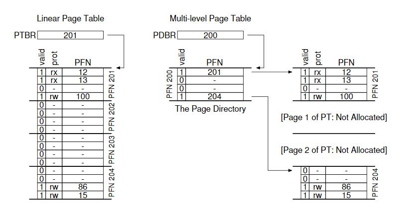 mempic/smalltb/pagetlb_overview.jpg