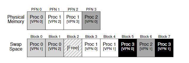 mempic/swap/swap_overview.jpg
