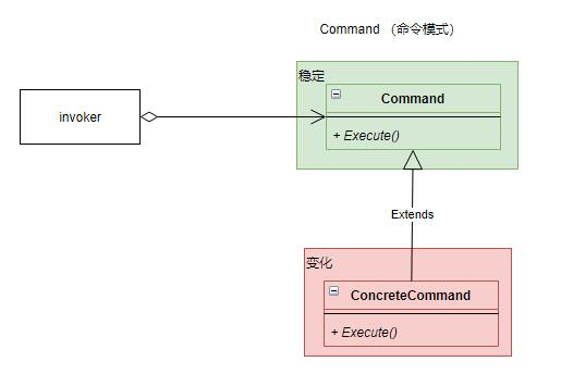 pic/command.jpg
