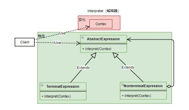 pic/interpreter.jpg
