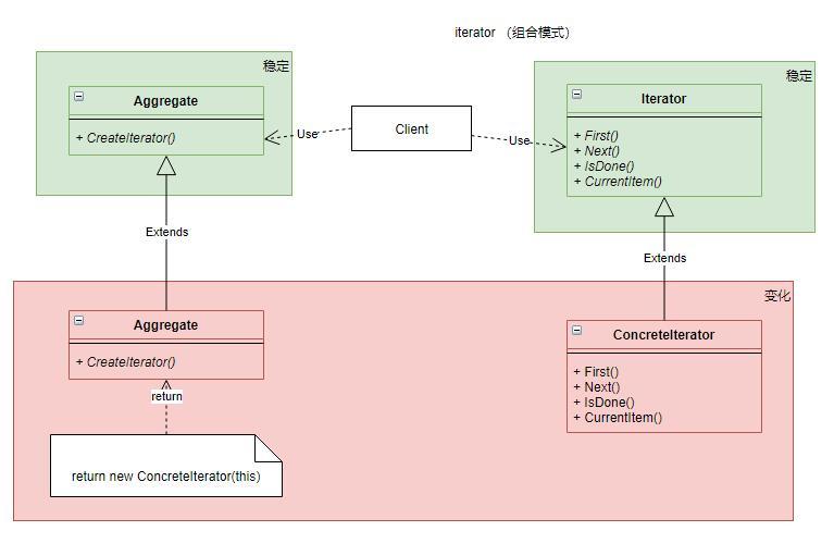 pic/iterator.jpg