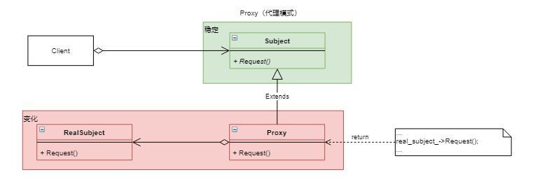 pic/proxy.jpg