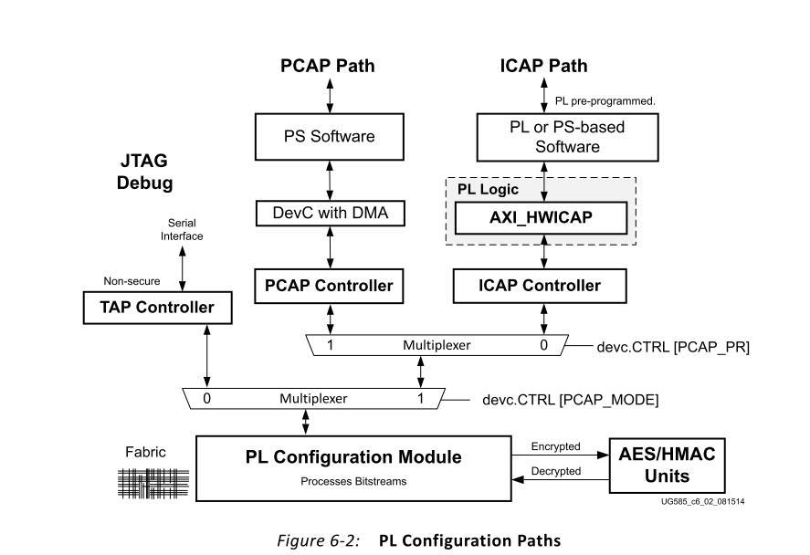 pl_conf_path.jpg