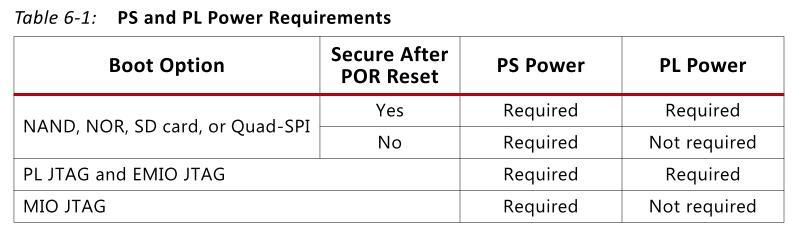 power_requirements.jpg