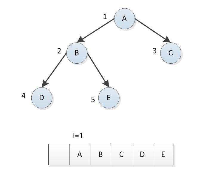 binary_tree_array_complete.jpg