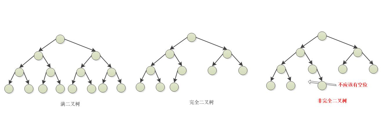 binary_tree_overview.jpg