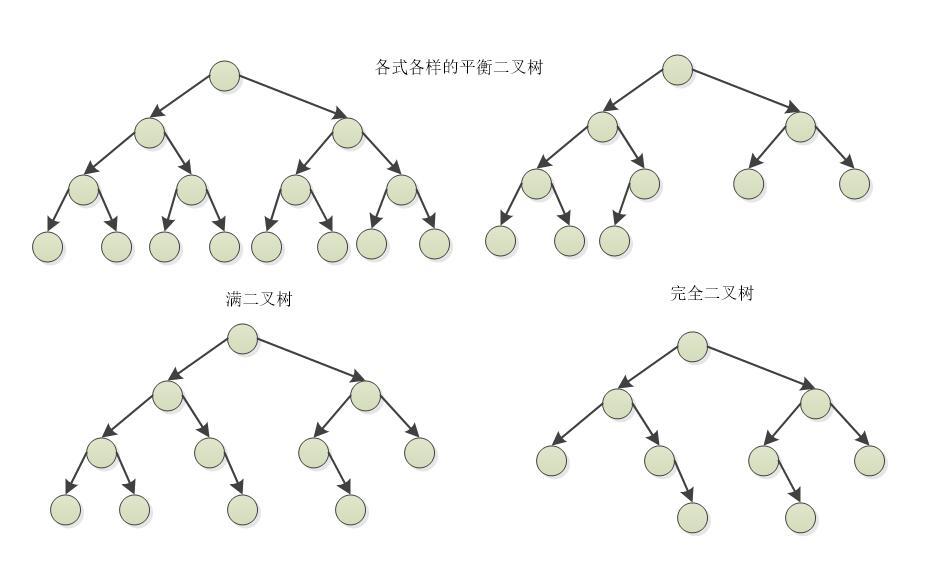 balance_binary_tree.jpg