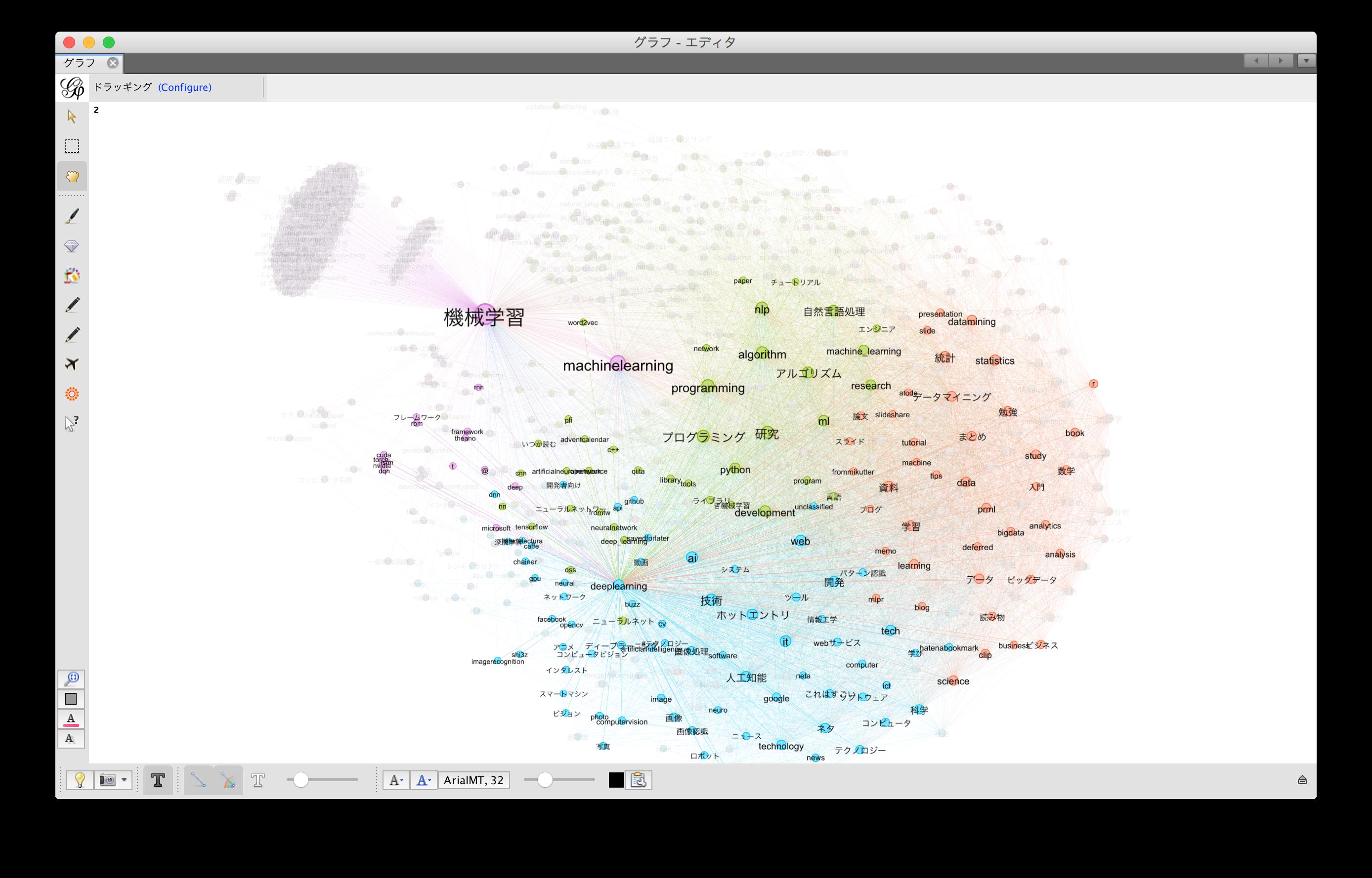 「deep learning」タグ周りの共起タグ