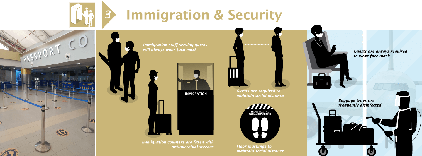 Immigration Security