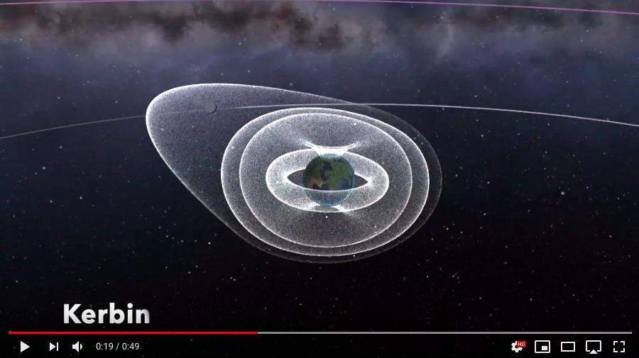 Kerbalism Radiation Belts