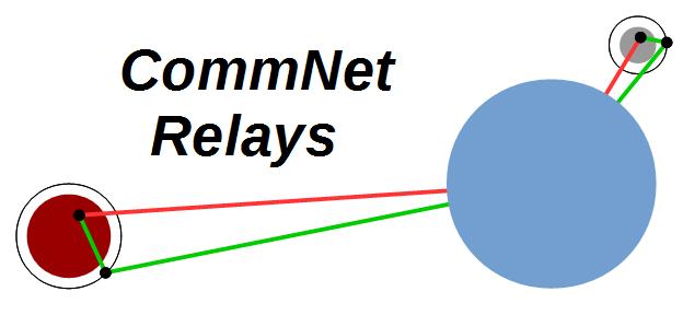 CommNetRelaysLogo.png