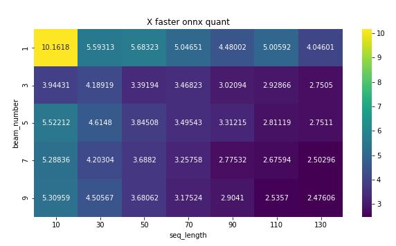 t5-base-quant-hist