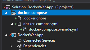 Deploy ASP NET Core application on Docker Linux container